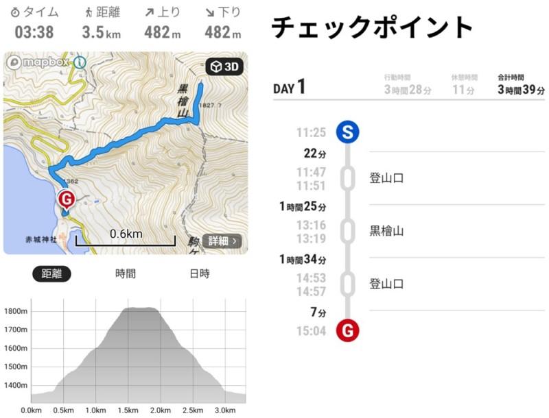 金沢 天気 1 時間